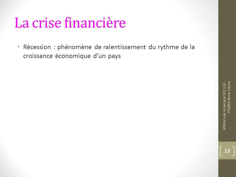 La crise financière Récession : phénomène de ralentissement du rythme de la croissance économique dun pays Métiers de la banque M2 LEA - PICARD Anne-Cécile 19