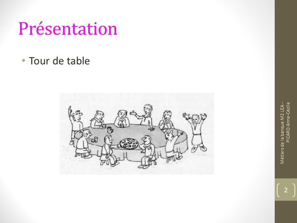 Présentation Tour de table Métiers de la banque M2 LEA - PICARD Anne-Cécile 2