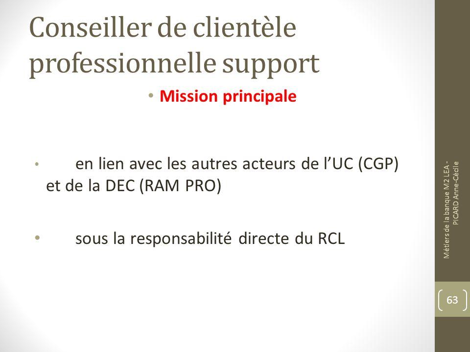 Conseiller de clientèle professionnelle support Mission principale en lien avec les autres acteurs de lUC (CGP) et de la DEC (RAM PRO) sous la responsabilité directe du RCL Métiers de la banque M2 LEA - PICARD Anne-Cécile 63