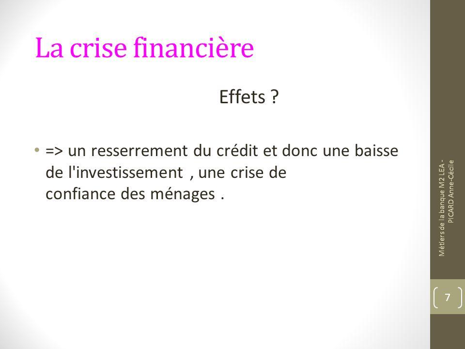 La crise financière Effets .