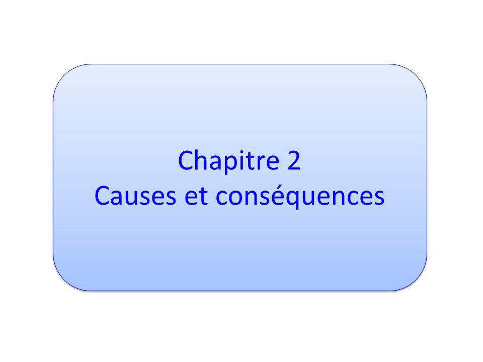 Chapitre 2 Causes et conséquences Chapitre 2 Causes et conséquences