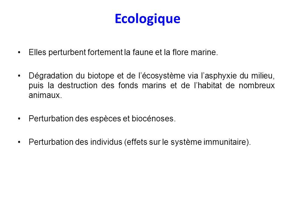 Ecologique Elles perturbent fortement la faune et la flore marine. Dégradation du biotope et de lécosystème via lasphyxie du milieu, puis la destructi