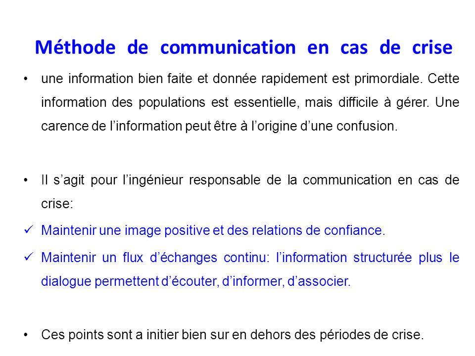 Méthode de communication en cas de crise une information bien faite et donnée rapidement est primordiale. Cette information des populations est essent