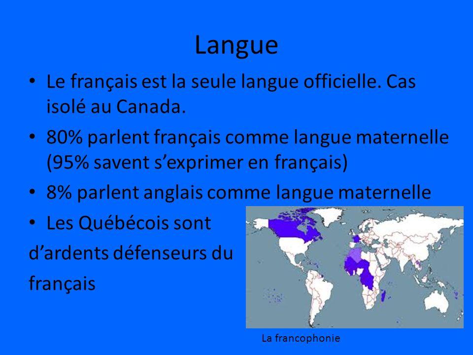Langue Le français est la seule langue officielle. Cas isolé au Canada. 80% parlent français comme langue maternelle (95% savent sexprimer en français
