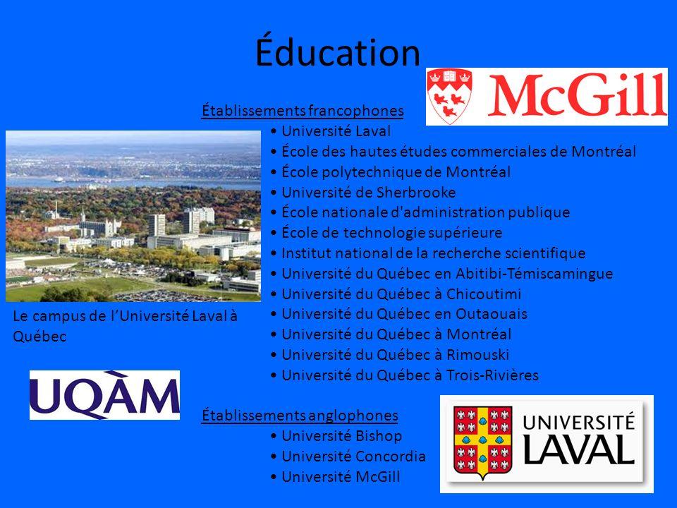 Éducation Établissements francophones Université Laval École des hautes études commerciales de Montréal École polytechnique de Montréal Université de