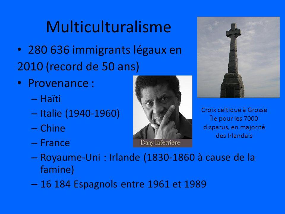 Multiculturalisme 280 636 immigrants légaux en 2010 (record de 50 ans) Provenance : – Haïti – Italie (1940-1960) – Chine – France – Royaume-Uni : Irla