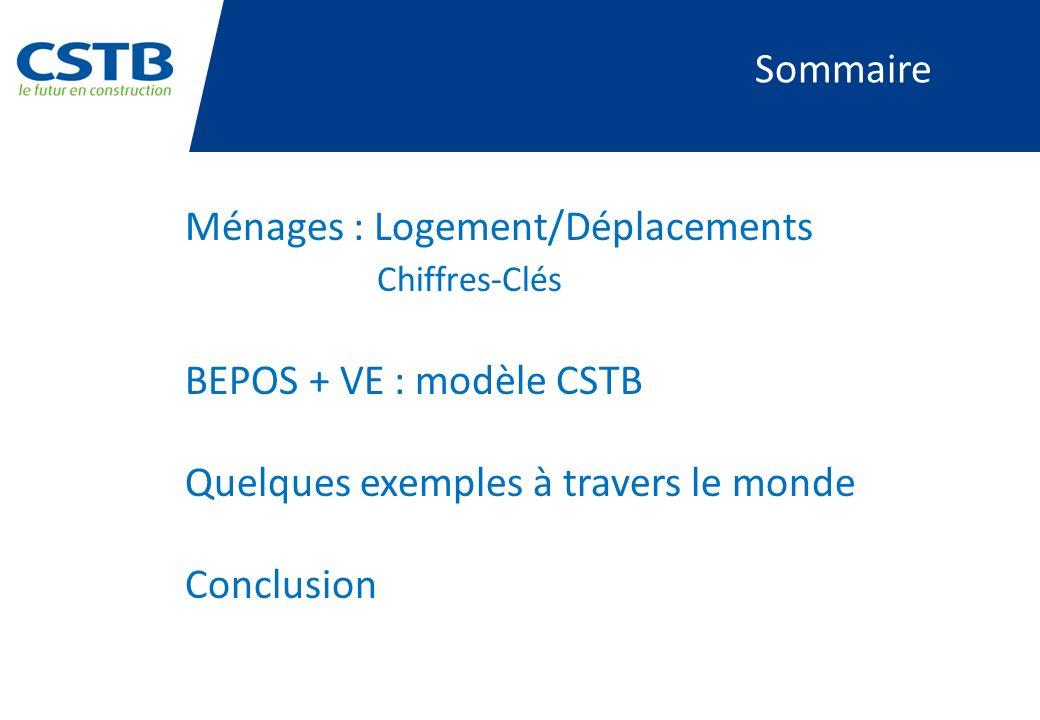 Ménages : Logement/Déplacements Chiffres-Clés BEPOS + VE : modèle CSTB Quelques exemples à travers le monde Conclusion Sommaire