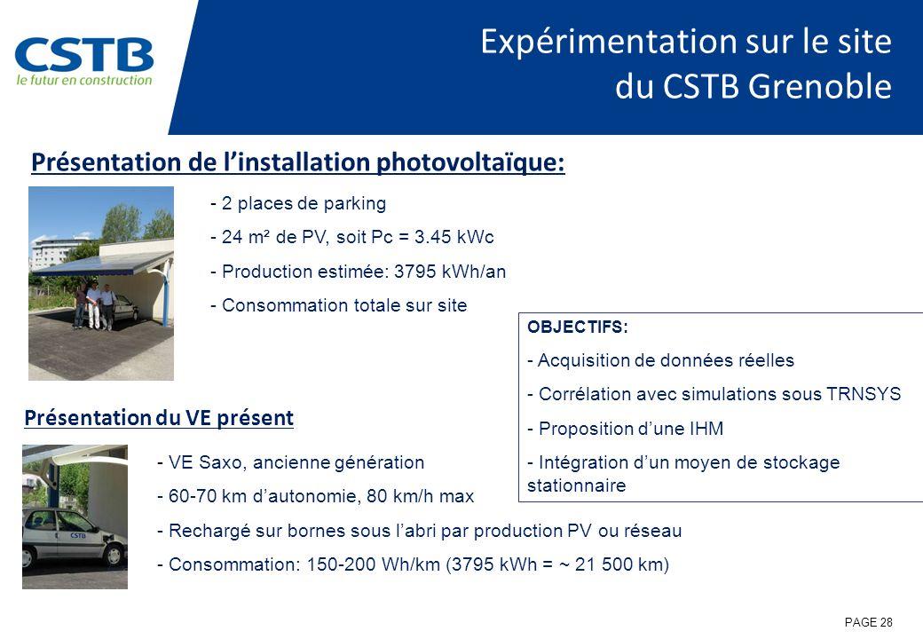 Expérimentation sur le site du CSTB Grenoble OBJECTIFS: - Acquisition de données réelles - Corrélation avec simulations sous TRNSYS - Proposition dune