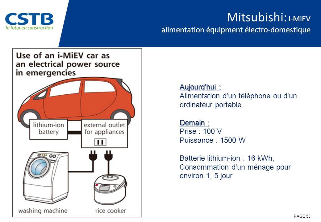 Mitsubishi: i-MiEV alimentation équipment électro-domestique PAGE 53 Aujourdhui : Alimentation dun téléphone ou dun ordinateur portable. Demain : Pris