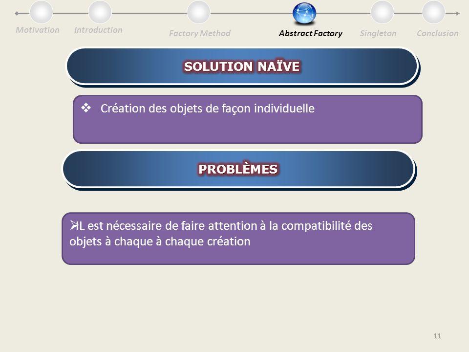 11 Motivation Factory MethodAbstract Factory ConclusionSingleton Introduction Création des objets de façon individuelle IL est nécessaire de faire attention à la compatibilité des objets à chaque à chaque création