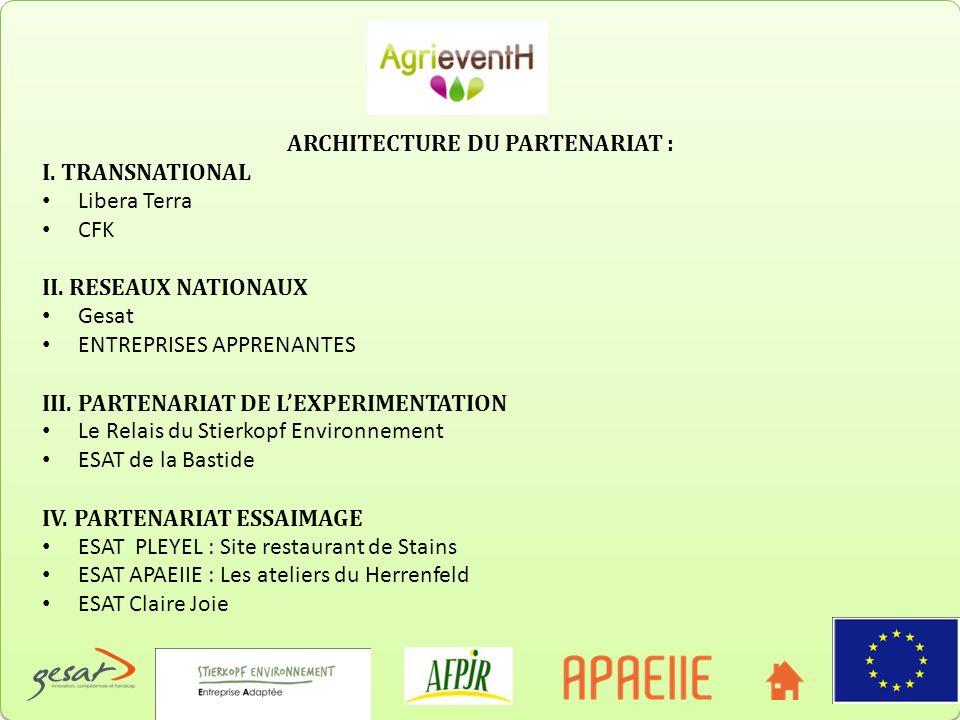 ARCHITECTURE DU PARTENARIAT : I. TRANSNATIONAL Libera Terra CFK II. RESEAUX NATIONAUX Gesat ENTREPRISES APPRENANTES III. PARTENARIAT DE LEXPERIMENTATI