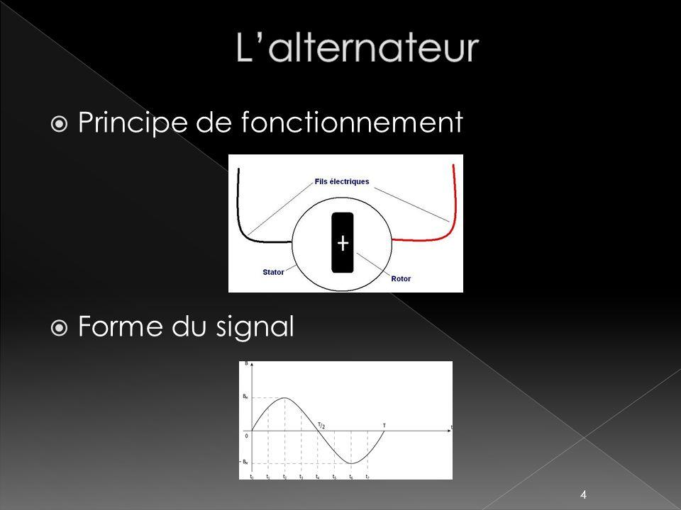 Principe de fonctionnement Forme du signal 4