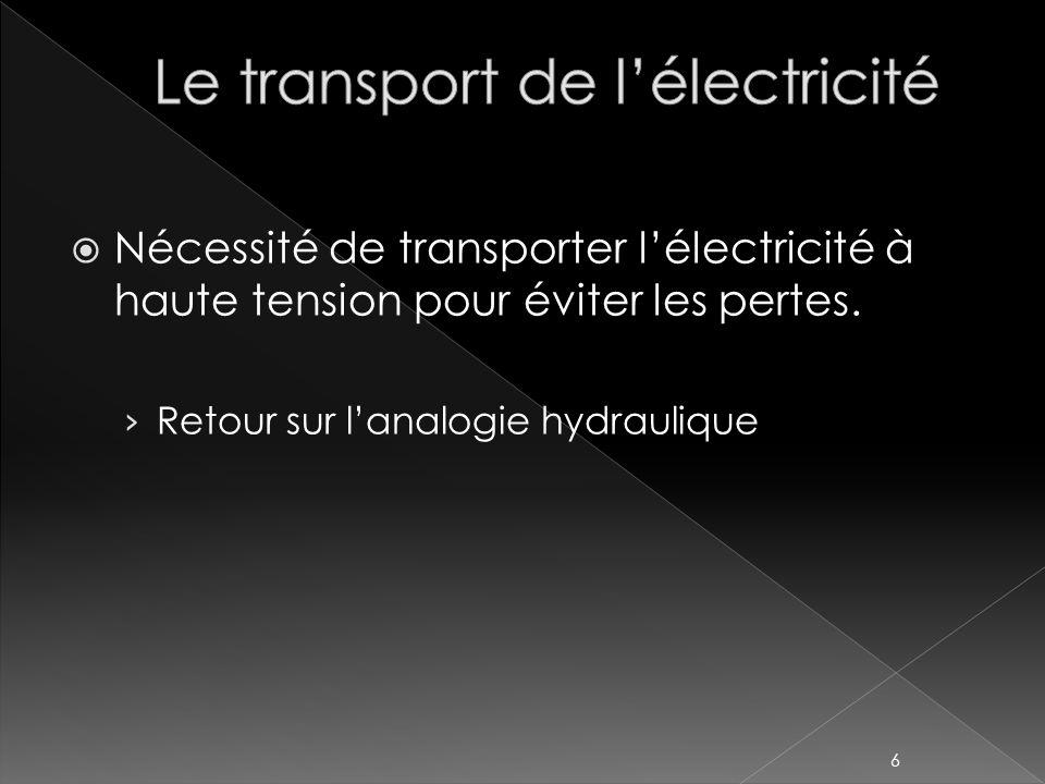 Nécessité de transporter lélectricité à haute tension pour éviter les pertes. Retour sur lanalogie hydraulique 6