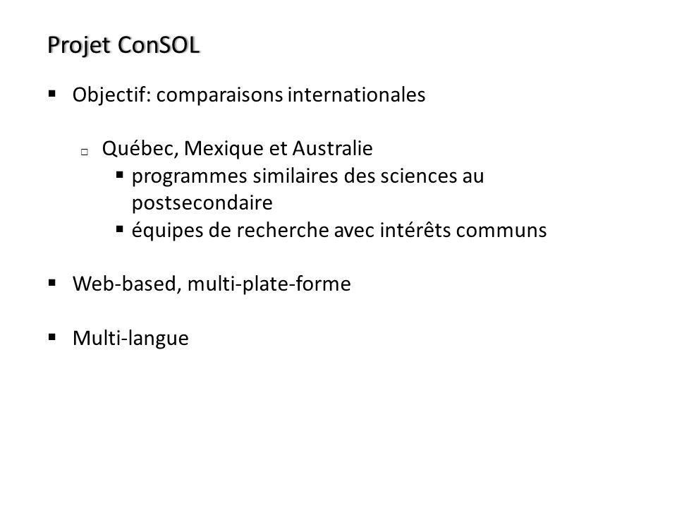 Projet ConSOLProjet ConSOL Objectif: comparaisons internationales Québec, Mexique et Australie programmes similaires des sciences au postsecondaire éq