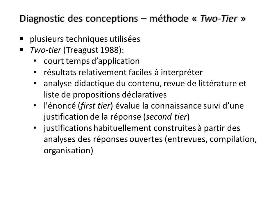 Diagnostic des conceptions – méthode « Two-Tier »Diagnostic des conceptions – méthode « Two-Tier » plusieurs techniques utilisées Two-tier (Treagust 1