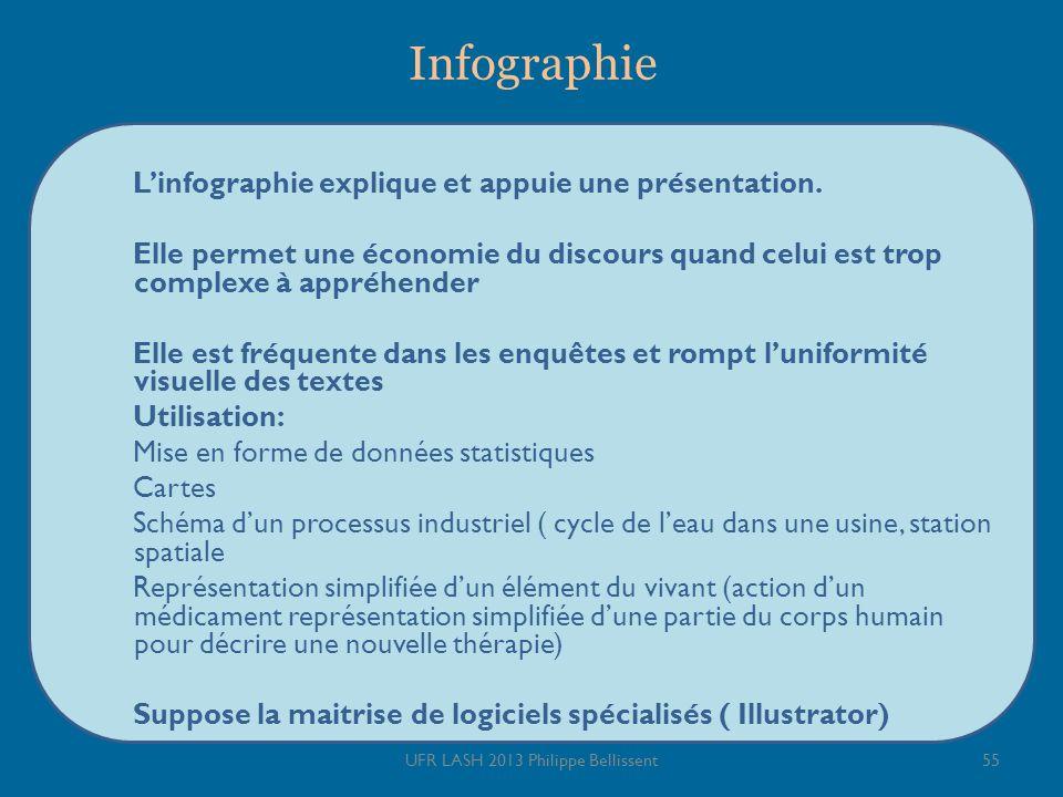 Infographie Linfographie explique et appuie une présentation. Elle permet une économie du discours quand celui est trop complexe à appréhender Elle es