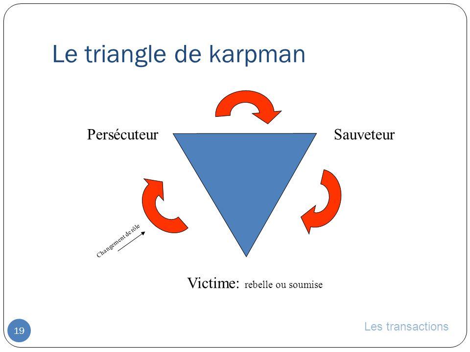 Le triangle de karpman 19 PersécuteurSauveteur Victime: rebelle ou soumise Changement de rôle Les transactions