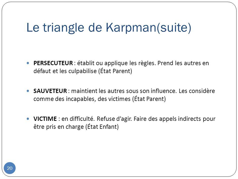 Le triangle de Karpman(suite) 20 PERSECUTEUR : établit ou applique les règles.