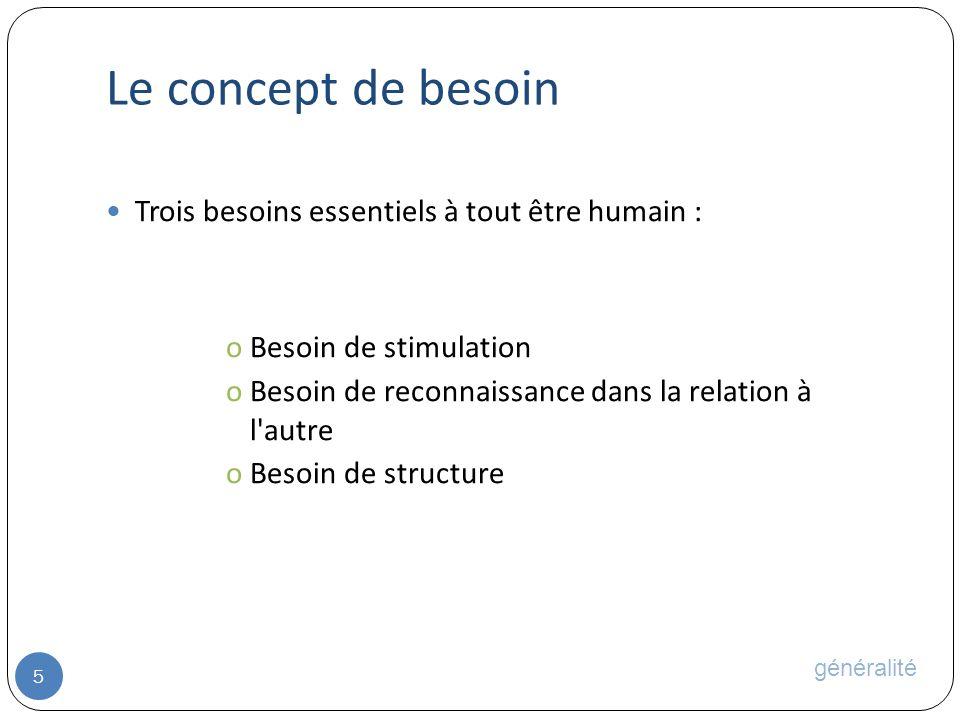 Le concept de besoin 5 Trois besoins essentiels à tout être humain : oBesoin de stimulation oBesoin de reconnaissance dans la relation à l autre oBesoin de structure généralité