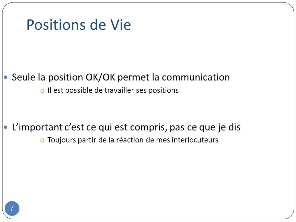 Positions de Vie 7 Seule la position OK/OK permet la communication oIl est possible de travailler ses positions Limportant cest ce qui est compris, pas ce que je dis oToujours partir de la réaction de mes interlocuteurs
