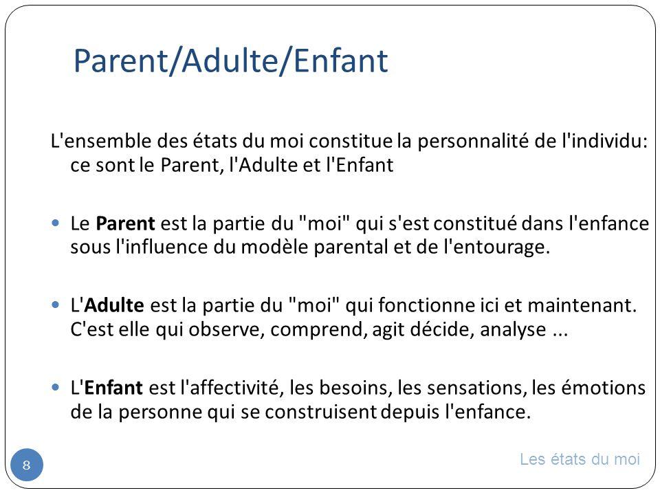 Les états du moi Parent/Adulte/Enfant 8 L ensemble des états du moi constitue la personnalité de l individu: ce sont le Parent, l Adulte et l Enfant Le Parent est la partie du moi qui s est constitué dans l enfance sous l influence du modèle parental et de l entourage.