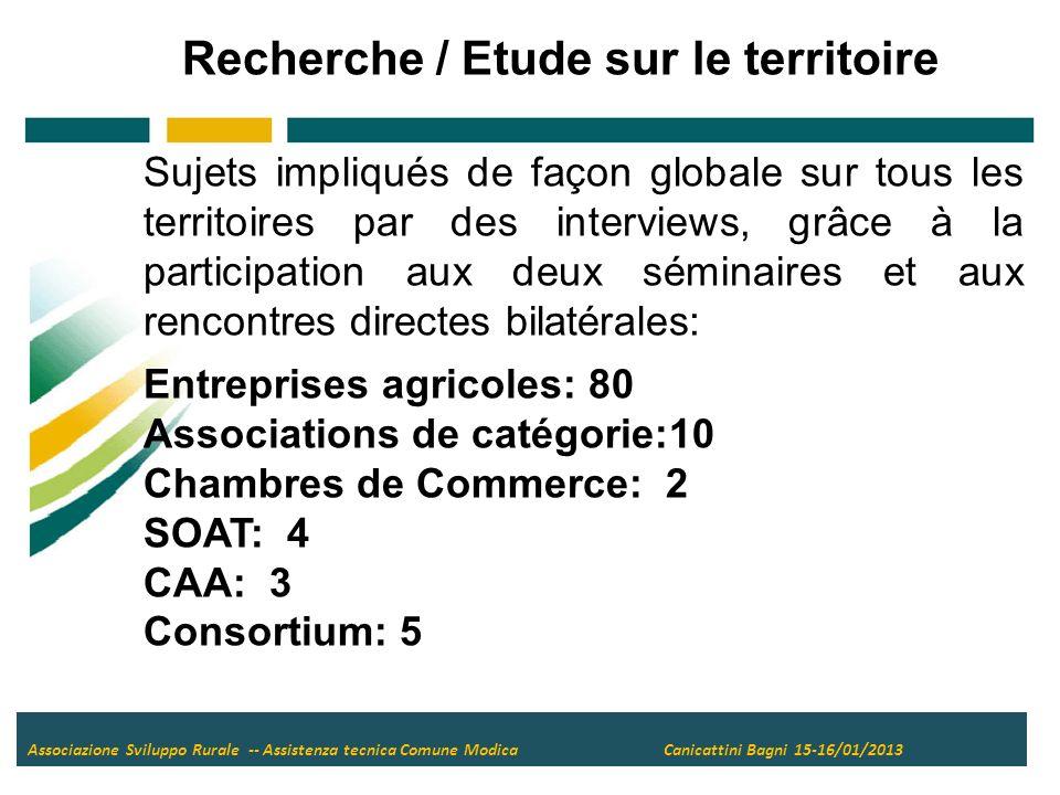 Recherche / Etude sur le territoire Associazione Sviluppo Rurale -- Assistenza tecnica Comune Modica Canicattini Bagni 15-16/01/2013 Macro résultats obtenus par territoire