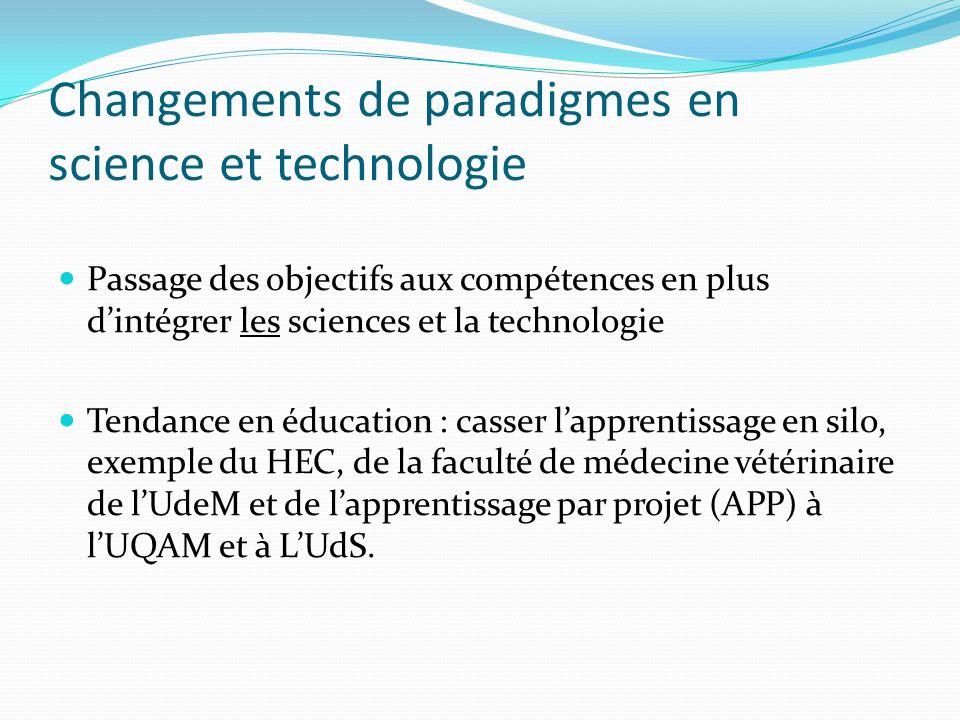 Changements de paradigmes en science et technologie Passage des objectifs aux compétences en plus dintégrer les sciences et la technologie Tendance en