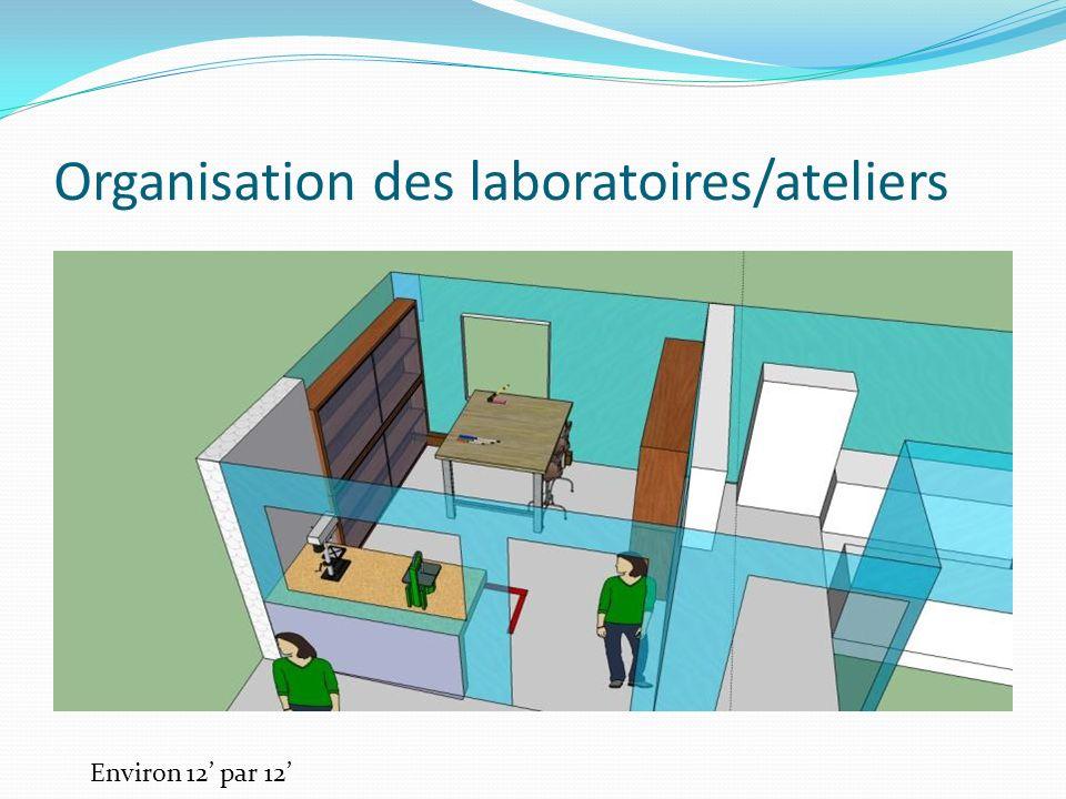 Organisation des laboratoires/ateliers Environ 12 par 12