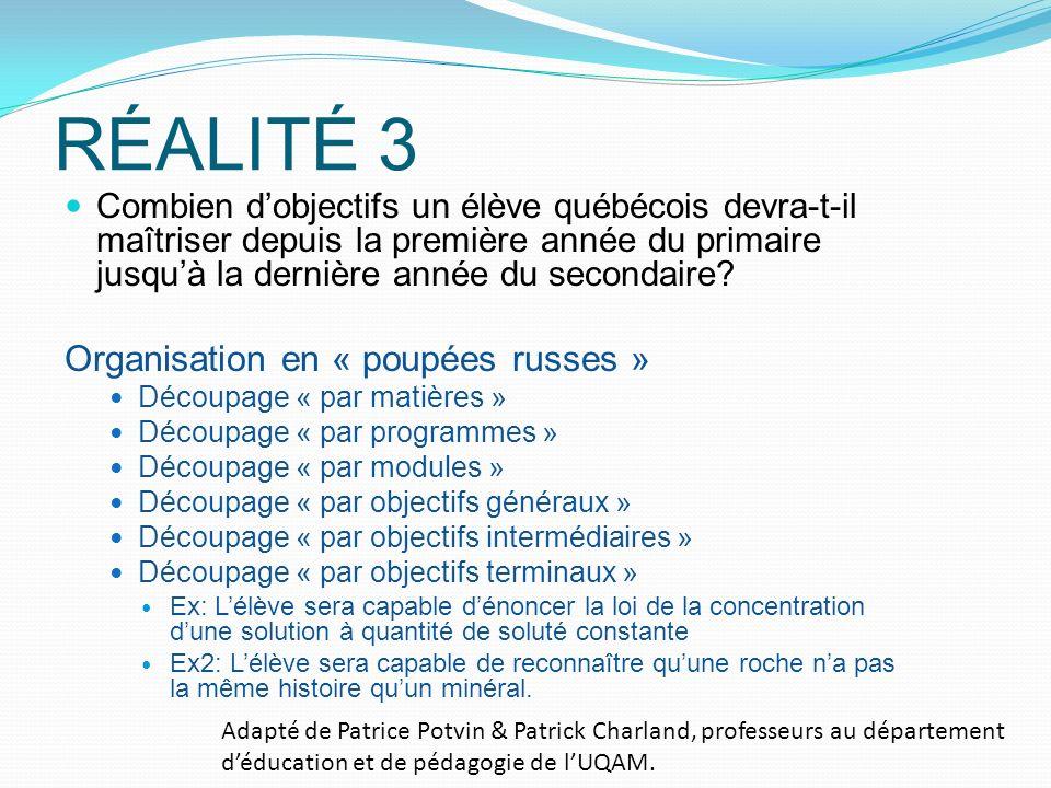 RÉALITÉ 3 Combien dobjectifs un élève québécois devra-t-il maîtriser depuis la première année du primaire jusquà la dernière année du secondaire? Orga