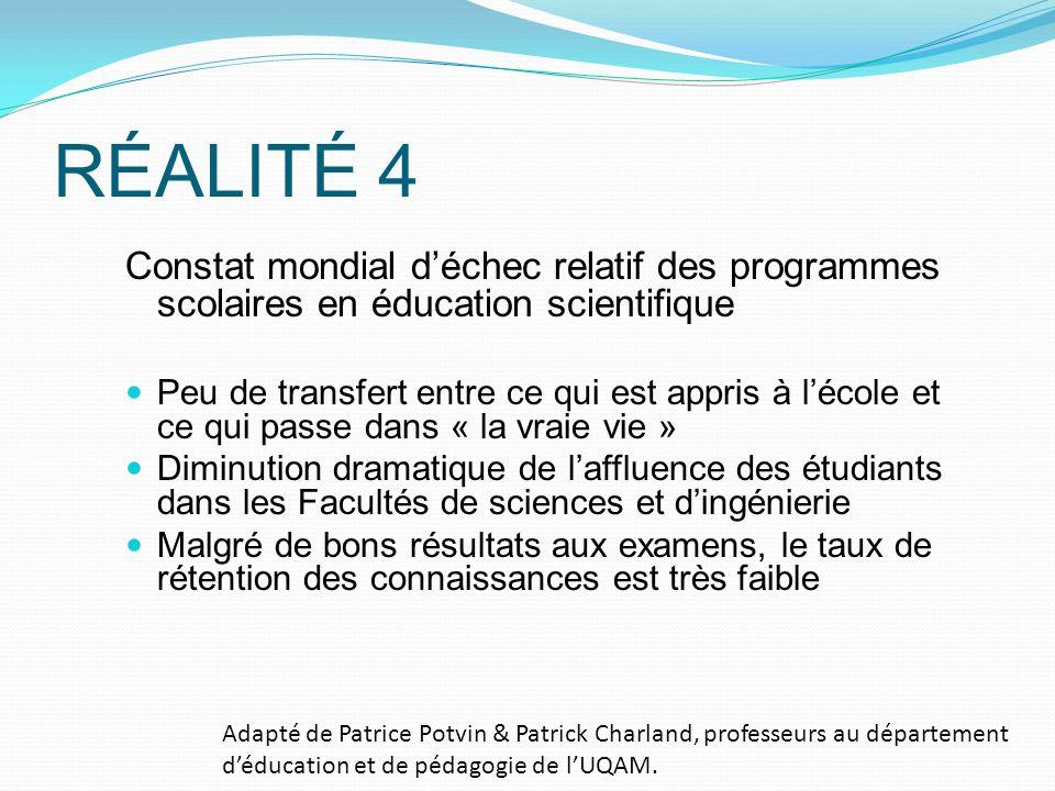 RÉALITÉ 4 Constat mondial déchec relatif des programmes scolaires en éducation scientifique Peu de transfert entre ce qui est appris à lécole et ce qu