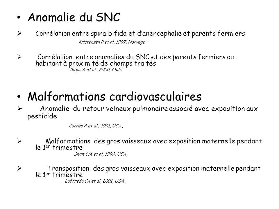 Anomalie du SNC Corrélation entre spina bifida et danencephalie et parents fermiers Kristensen P et al, 1997, Norvège : Corrélation entre anomalies du