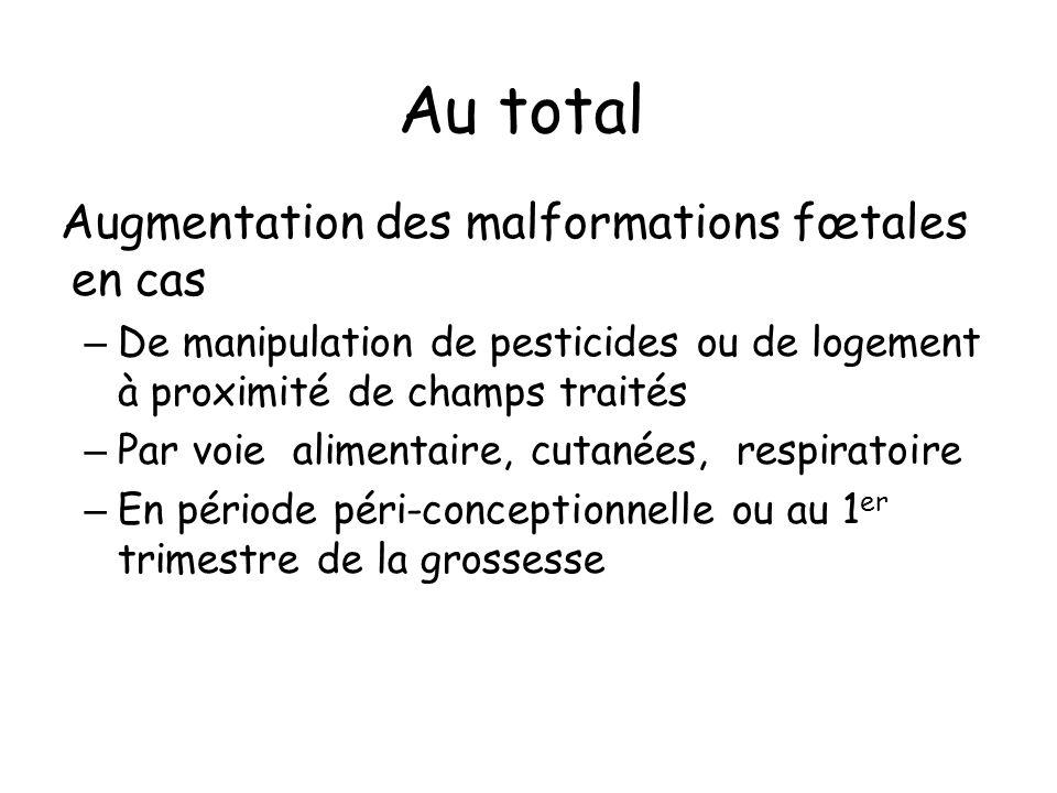 Au total Augmentation des malformations fœtales en cas – De manipulation de pesticides ou de logement à proximité de champs traités – Par voie aliment
