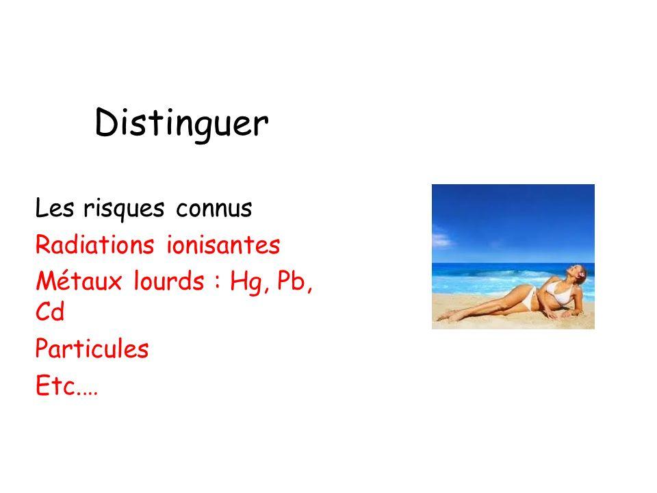 Distinguer Les risques connus Radiations ionisantes Métaux lourds : Hg, Pb, Cd Particules Etc.…