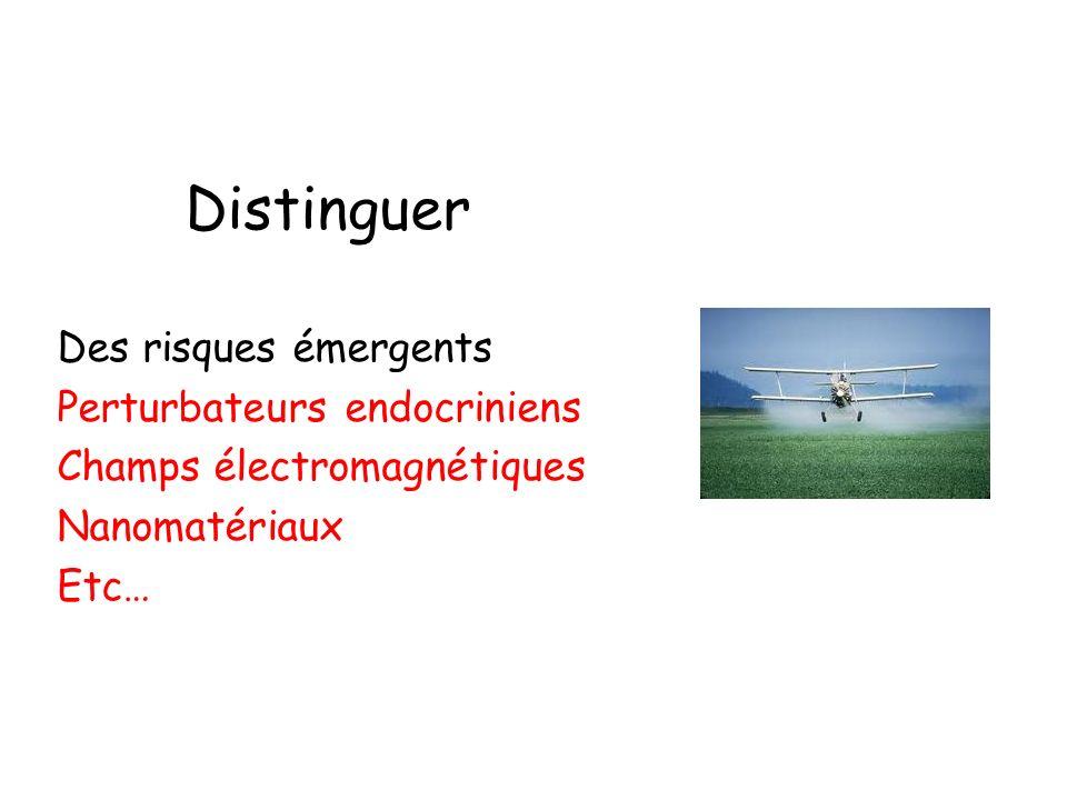 Distinguer Des risques émergents Perturbateurs endocriniens Champs électromagnétiques Nanomatériaux Etc…