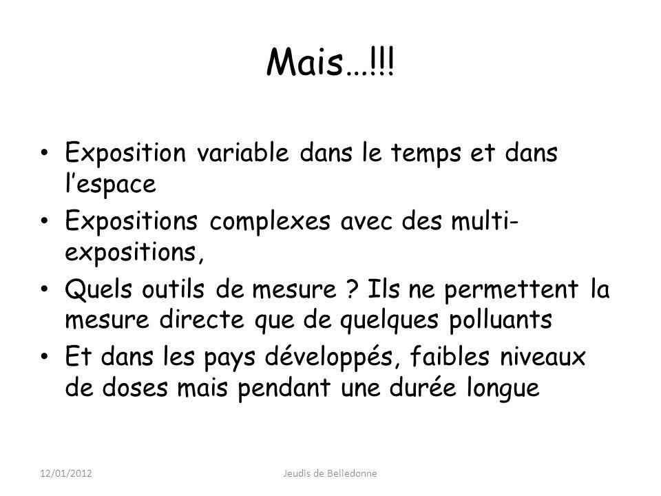 Mais…!!! Exposition variable dans le temps et dans lespace Expositions complexes avec des multi- expositions, Quels outils de mesure ? Ils ne permette