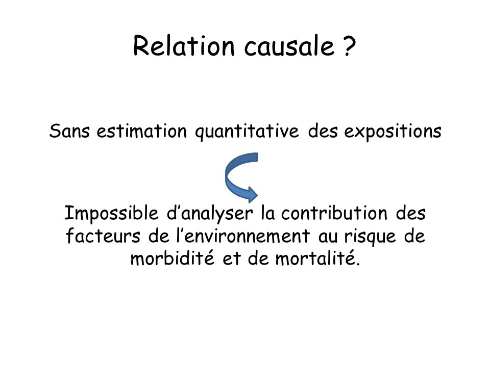 Relation causale .
