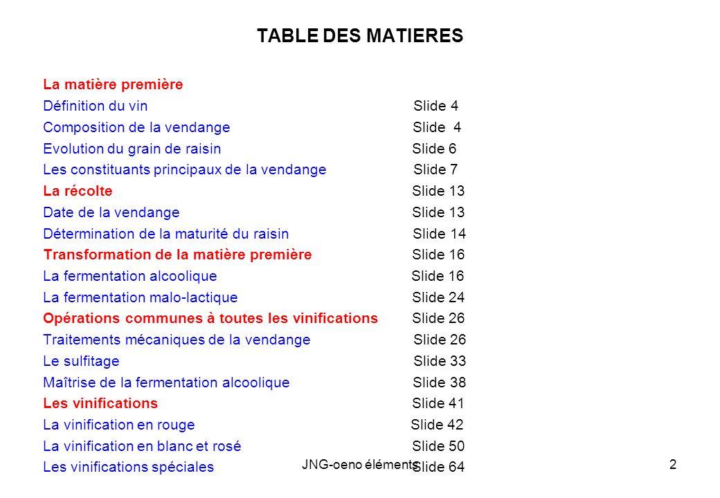 LES VINIFICATIONS Les paramètres de la cuvaison La durée : Celle-ci est plus courte quauparavant et est variable suivant divers facteurs : 1.