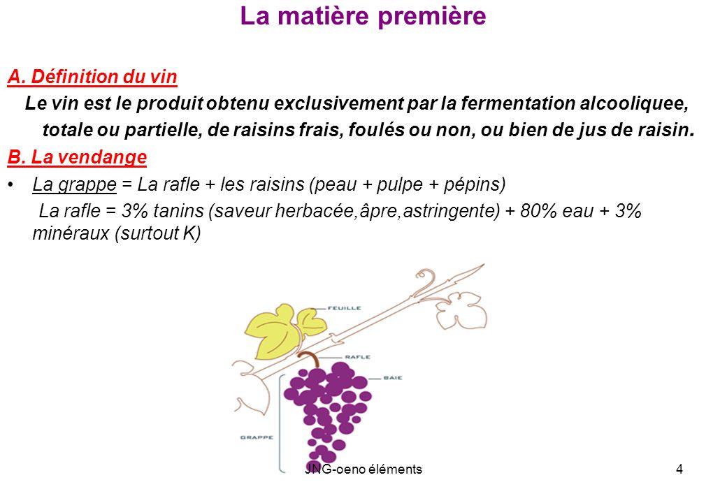 La matière première Le raisin = la pellicule + la pulpe + les pépins La peau = matières colorantes (flavones pour les raisins blancs et anthocyanes pour les rouges ) + arômes variétaux + tanins + matières pectiques La pulpe = eau 70-78% + sucres 20-25% + acides organiques libres + acides organiques combinés + matières azotées + matières minérales Les pépins = tanins (rustiques et astreingents) + huiles 5JNG-oeno éléments