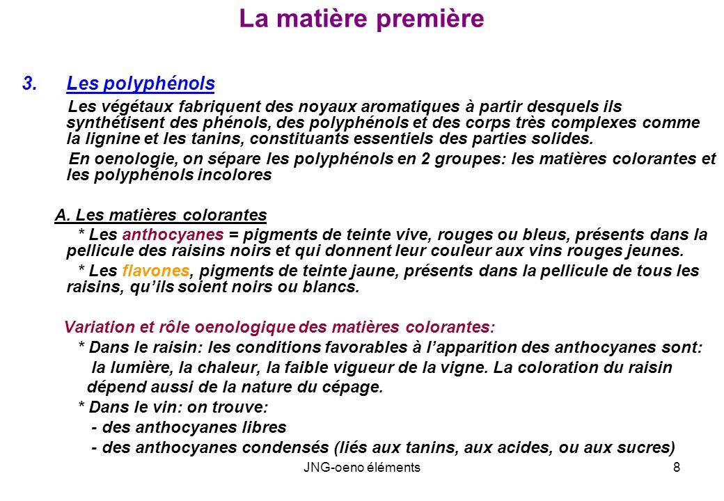La matière première - Des anthocyanes polymérisés qui tendent à se déposer au fond des bouteilles à la longue.