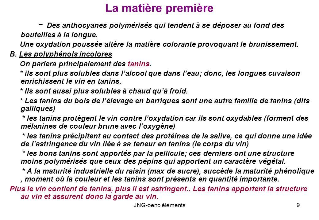TRANSFORMATION DE LA MATIERE PREMIERE 3.