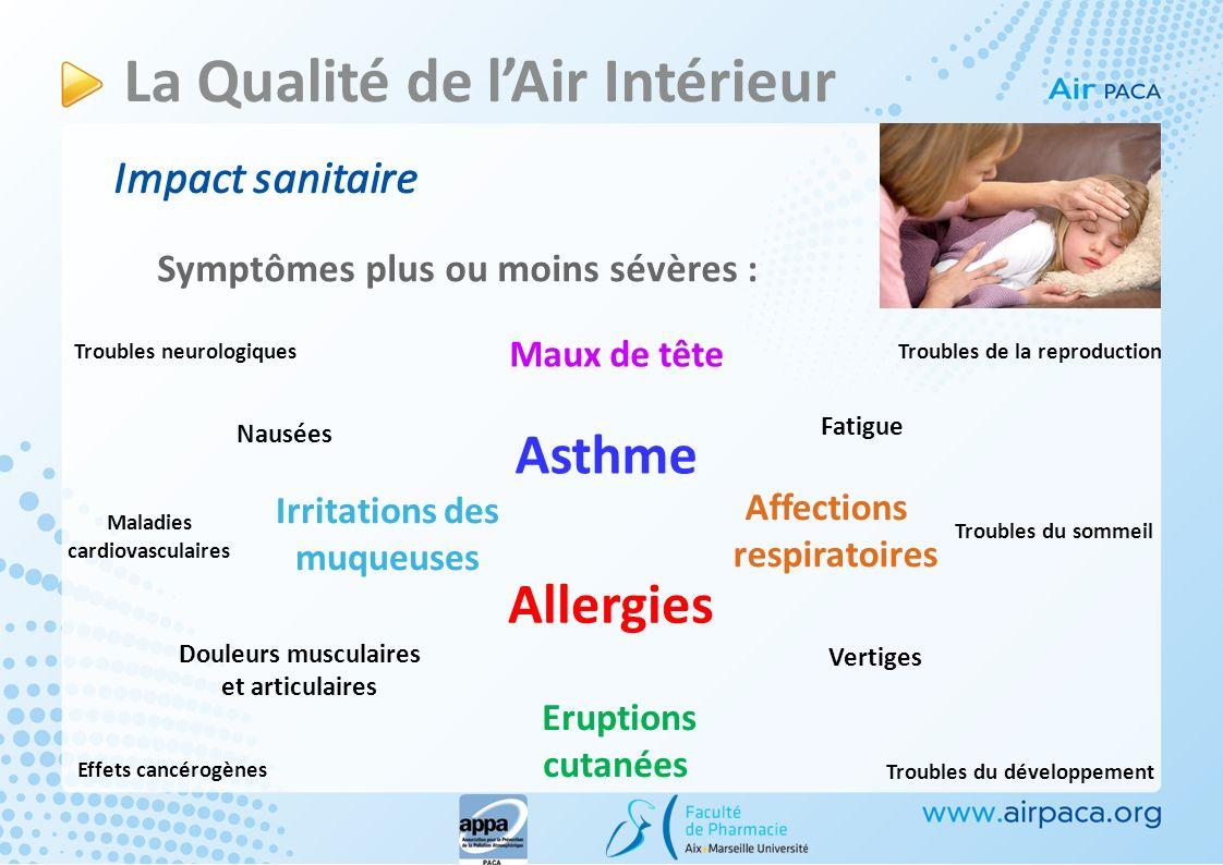 Symptômes plus ou moins sévères : La Qualité de lAir Intérieur Impact sanitaire Asthme Allergies Affections respiratoires Irritations des muqueuses Ma