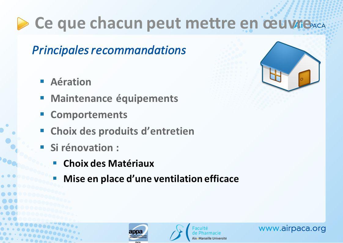 Aération Maintenance équipements Comportements Choix des produits dentretien Si rénovation : Choix des Matériaux Mise en place dune ventilation effica
