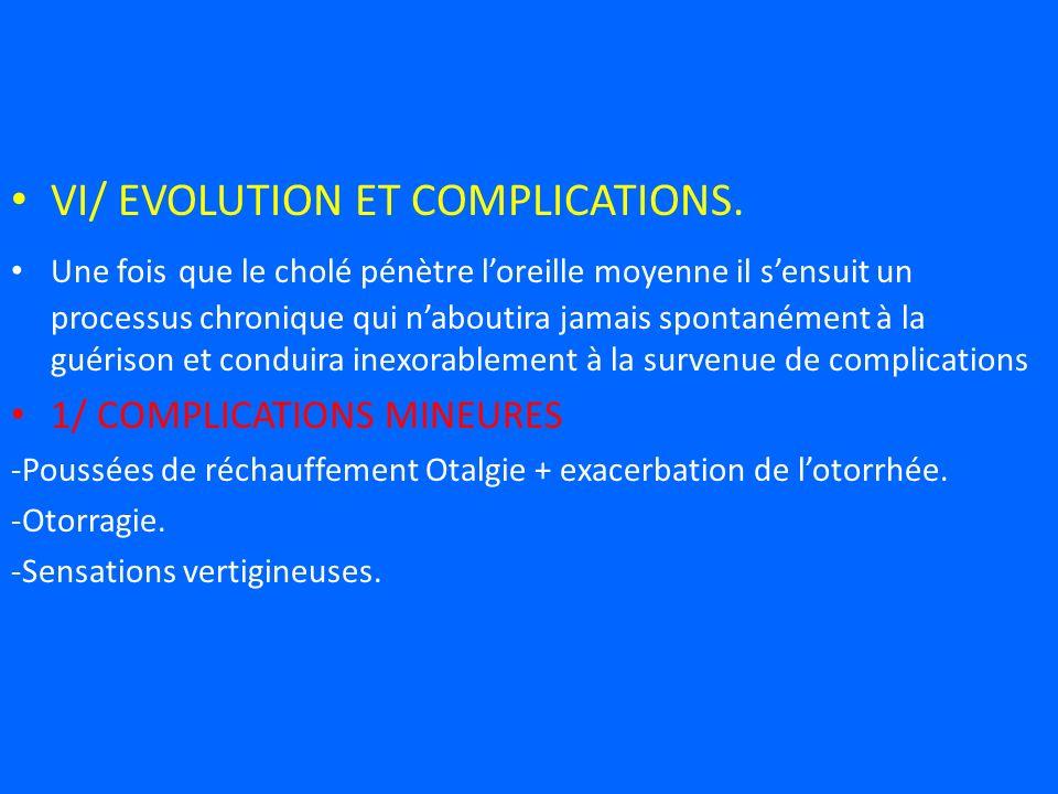 VI/ EVOLUTION ET COMPLICATIONS.