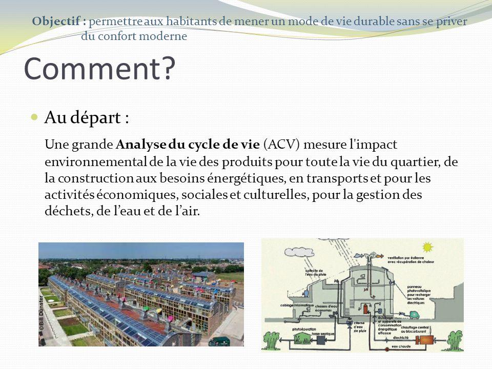 Comment? Au départ : Une grande Analyse du cycle de vie (ACV) mesure l'impact environnemental de la vie des produits pour toute la vie du quartier, de