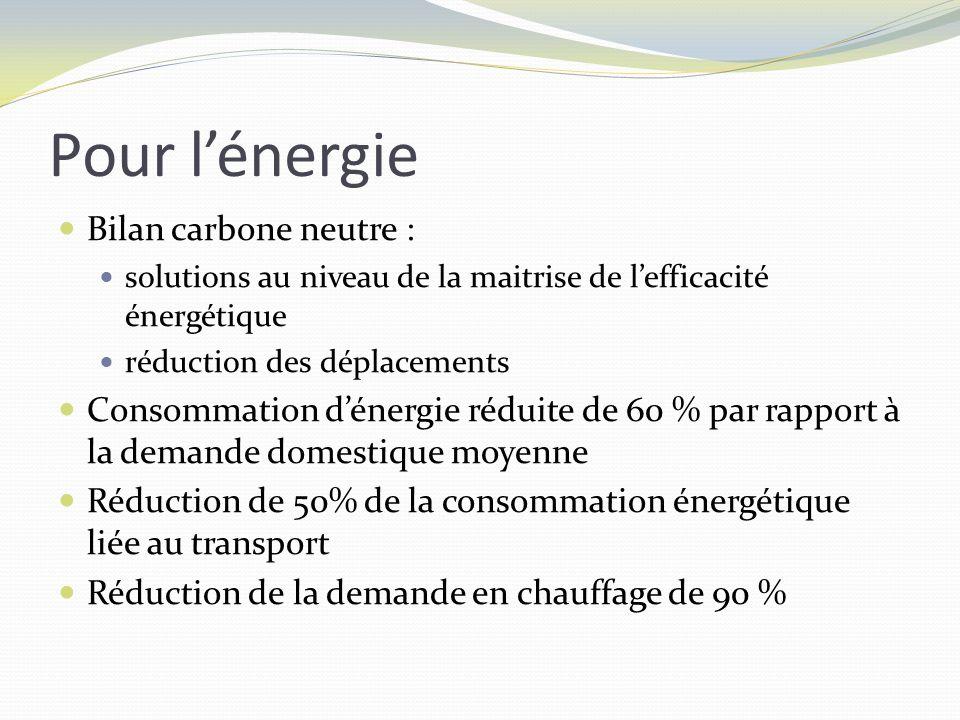 Pour lénergie Bilan carbone neutre : solutions au niveau de la maitrise de lefficacité énergétique réduction des déplacements Consommation dénergie ré