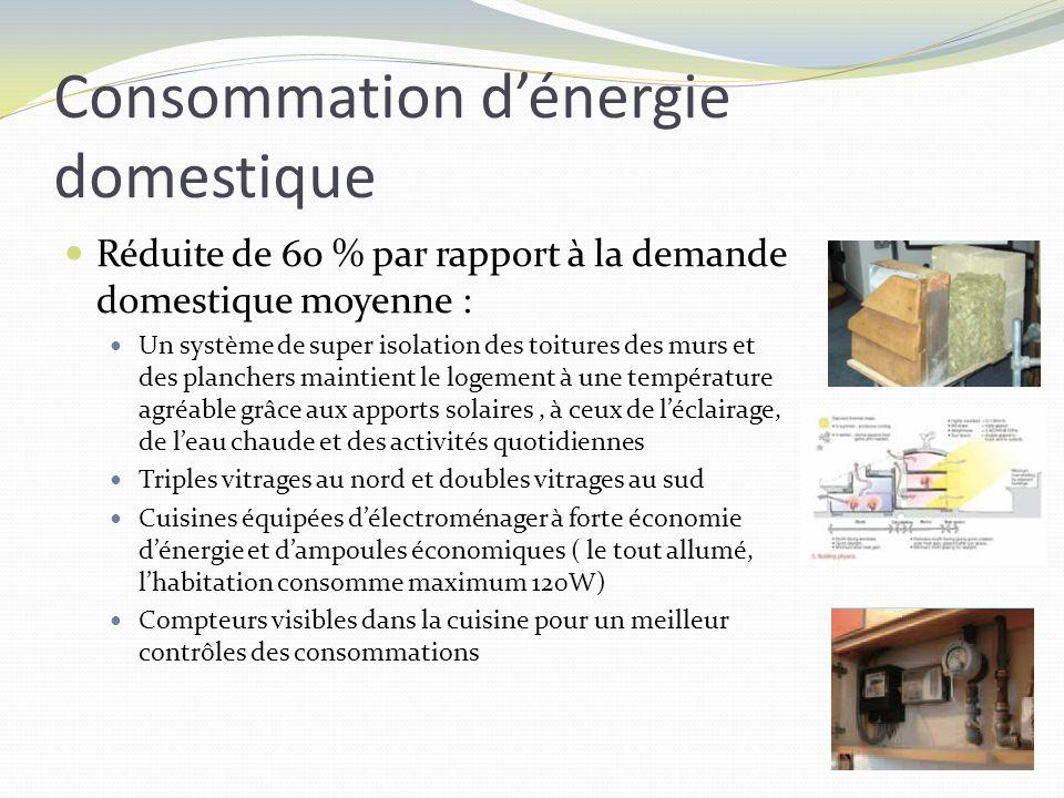 Consommation dénergie domestique Réduite de 60 % par rapport à la demande domestique moyenne : Un système de super isolation des toitures des murs et