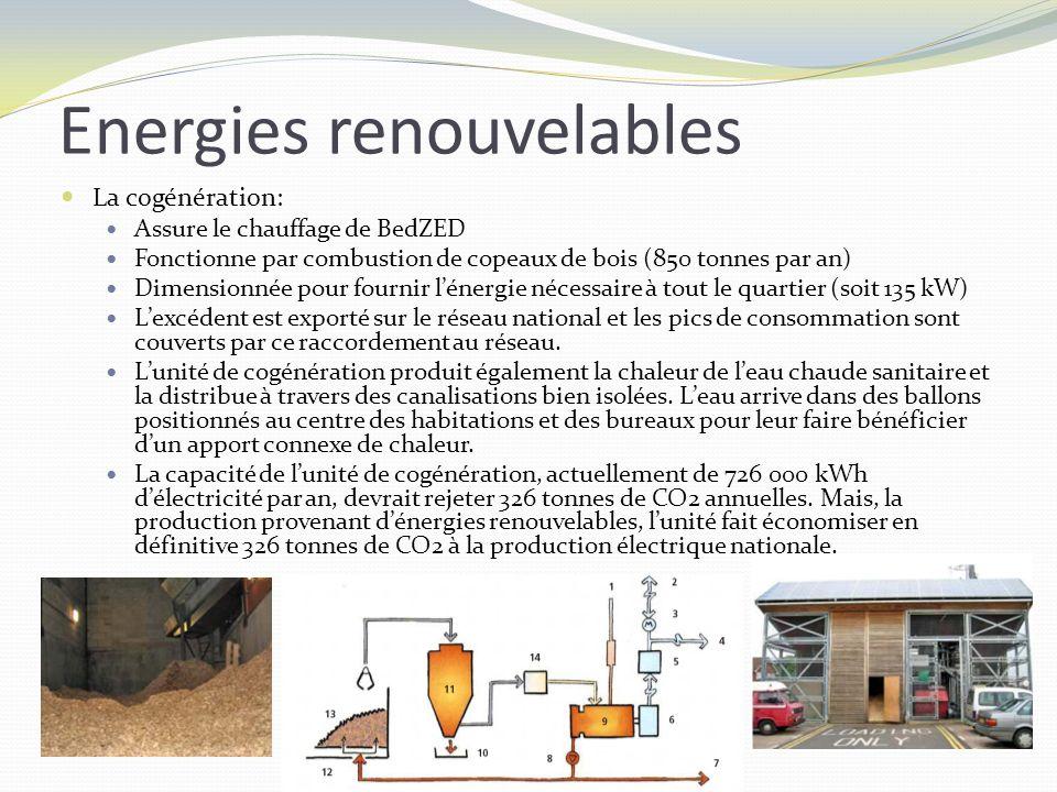 Energies renouvelables La cogénération: Assure le chauffage de BedZED Fonctionne par combustion de copeaux de bois (850 tonnes par an) Dimensionnée po