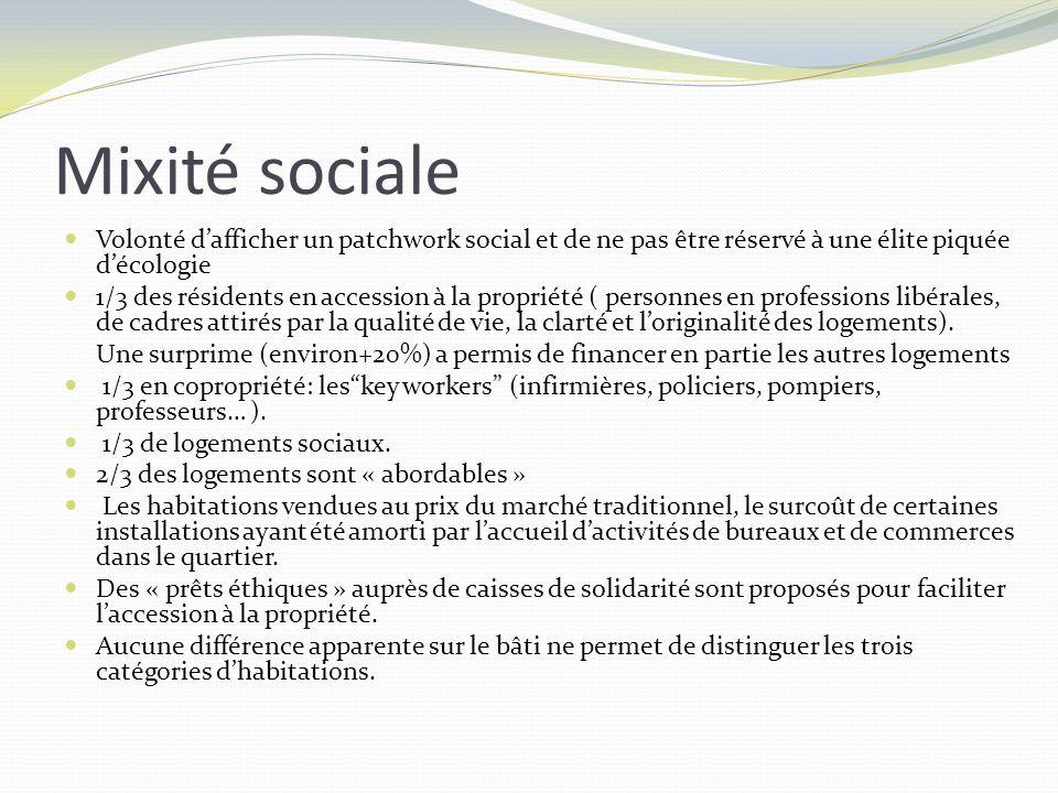 Mixité sociale Volonté dafficher un patchwork social et de ne pas être réservé à une élite piquée décologie 1/3 des résidents en accession à la propri