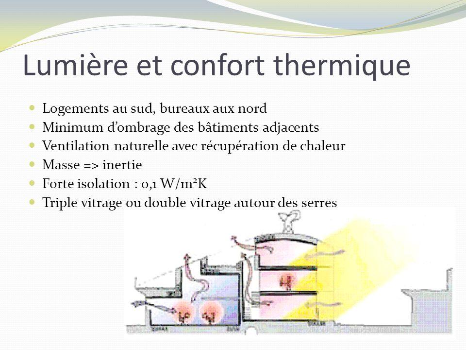 Lumière et confort thermique Logements au sud, bureaux aux nord Minimum dombrage des bâtiments adjacents Ventilation naturelle avec récupération de ch