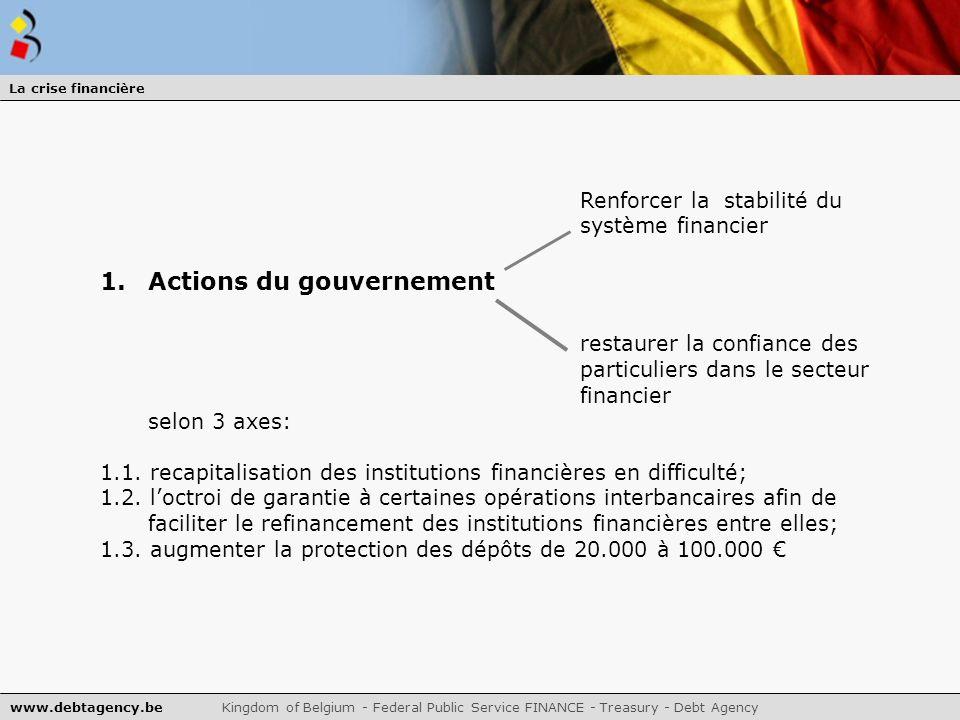 La crise financière Renforcer la stabilité du système financier 1. 1.Actions du gouvernement restaurer la confiance des particuliers dans le secteur f